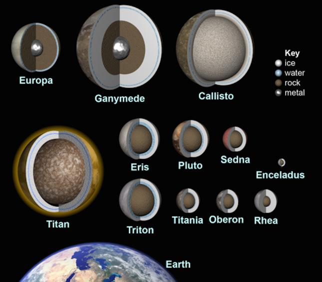 Những bằng chứng về sự tồn tại sự sống ngoài hành tinh - anh 8