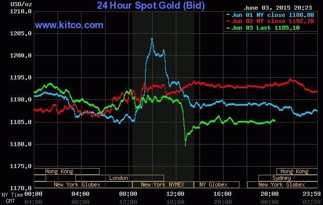 """Giá vàng hôm nay 04/06: Giá vàng trong nước """"đứng nhìn"""" giá vàng thế giới lao dốc - anh 2"""