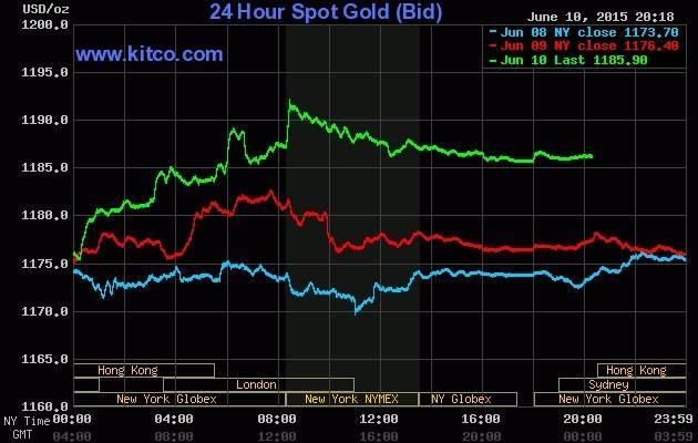Giá vàng hôm nay 11/6: Vàng trong nước về gần mốc 34,7 triệu đồng/lượng - anh 2