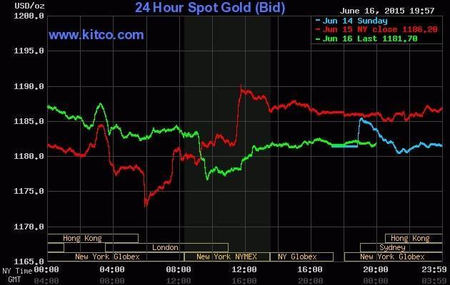 Giá vàng hôm nay 17/6: Giá vàng quay đầu giảm trở lại - anh 2