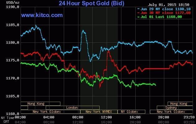 Giá vàng hôm nay 2/7: Tiếp tục sụt giảm về đáy 1 tháng qua - anh 2