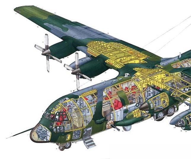 """Máy bay cường kích Lockheed AC-130 – """"Hung thần"""" của Không quân Mỹ - anh 7"""