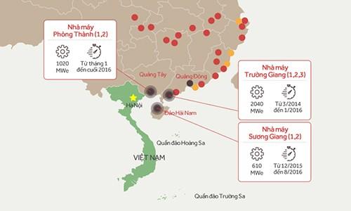 Việt Nam đề nghị Trung Quốc trao đổi thông tin về ba nhà máy điện hạt nhân - ảnh 1