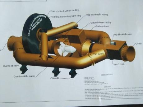 TP.HCM thí điểm mô hình chống ngập kiểu mới - ảnh 1
