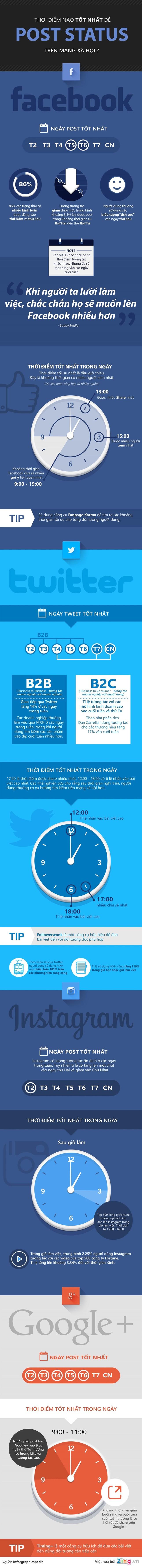 Infographic: Đăng status lên Facebook lúc nào để nhiều like? - ảnh 1