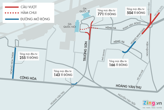 Đề xuất giảm kẹt xe Tân Sơn Nhất bằng lệnh khẩn cấp - ảnh 1