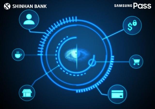 Dịch vụ nhận diện sinh trắc học của ngân hàng Shinhan có gì đặc biệt? - ảnh 1